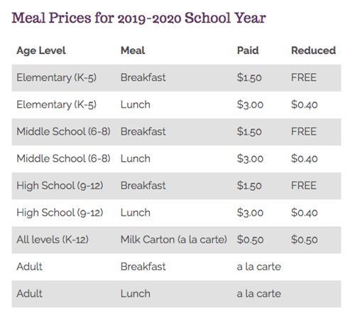 Meal Prices 2019-2020