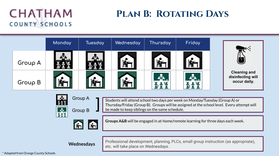 Plan B: Rotating Days