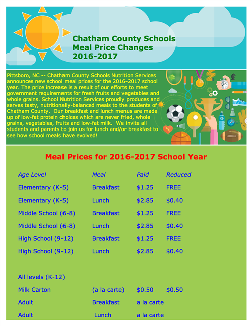 Meal Price Increases